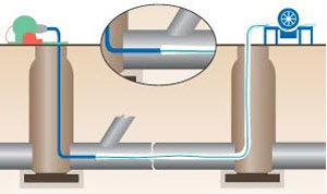 Scanseal Pipe Lining Process